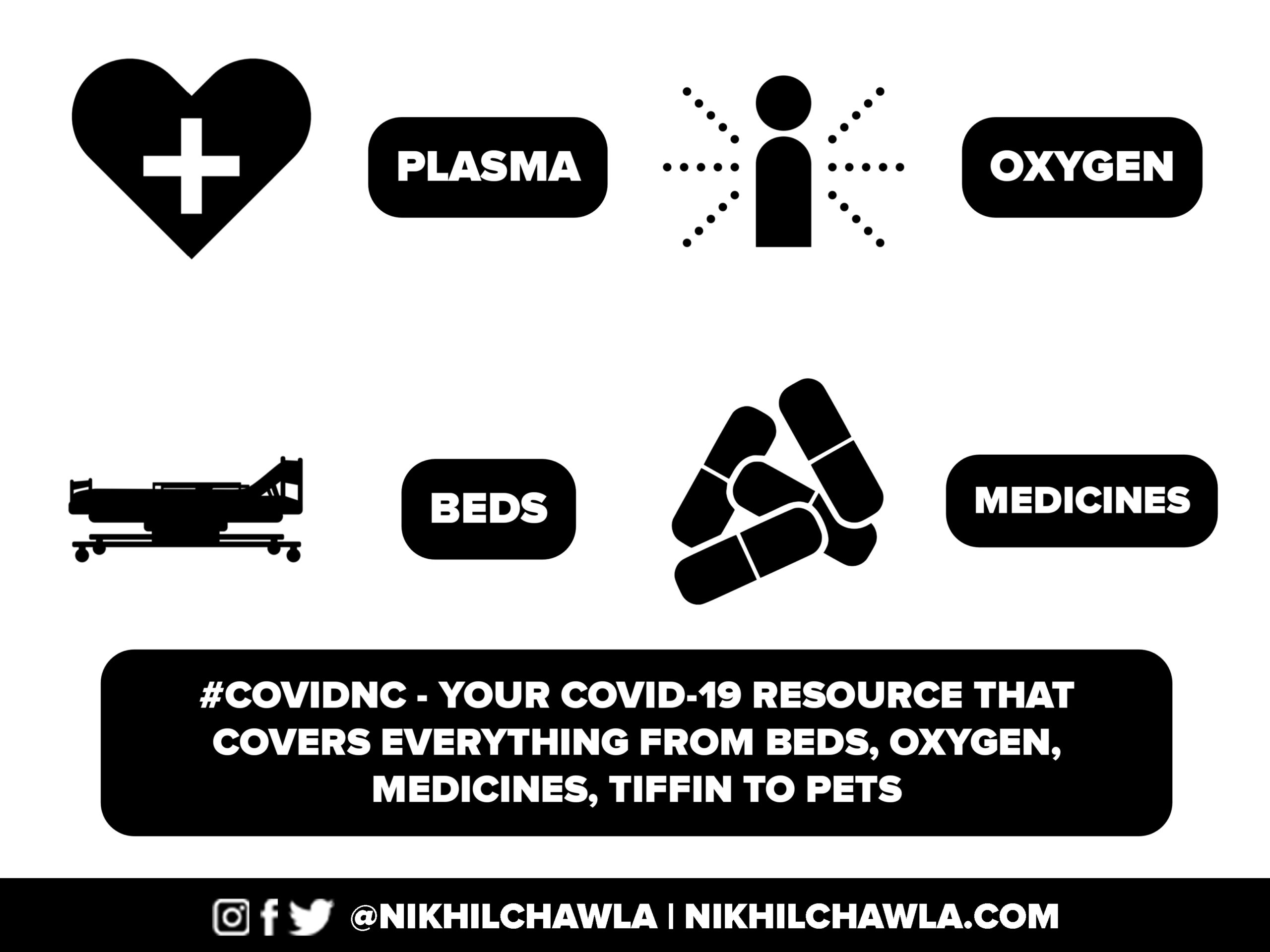 #CovidNC covers everything from Beds, Oxygen, Medicines, Tiffin to Pets.